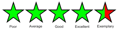 http://simflight.com/wp-content/uploads/2009/01/ratings-stars