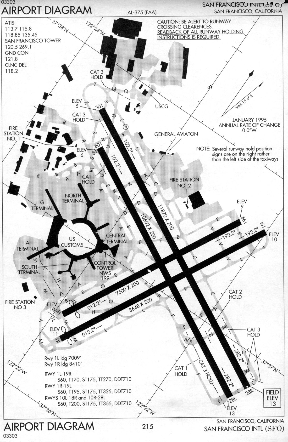rr cpair ksfo airport diagram simflight : airport diagram - findchart.co
