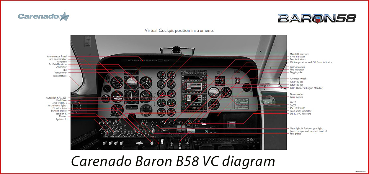 Figure 18 VC diagram review carenado b58 baron fsx (using arezone sound pack  at creativeand.co
