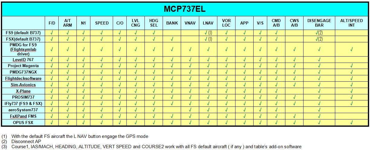 CPFlight MCP 737 are back in stock