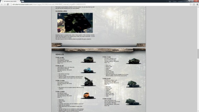 SpinTires Manual Extract
