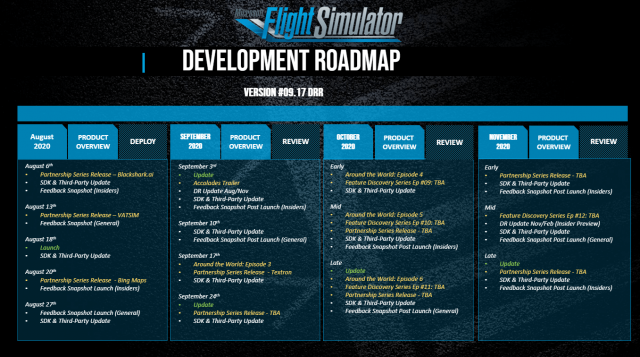 MSFS_dev_roadmap_2020-09-17-640x357 MSFS - Around The World video Africa and Textron Partnership