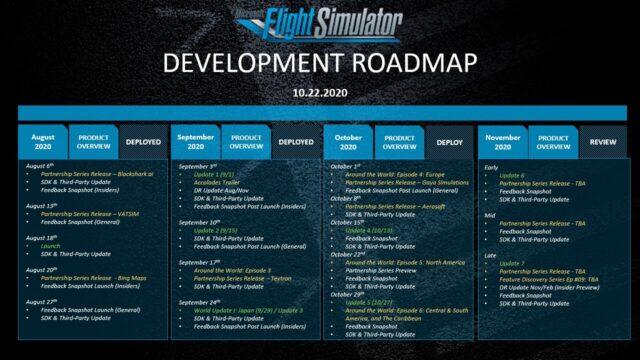 MSFS_update5-640x360 Microsoft Flight Simulator – Next Update #5 and Around the World North America
