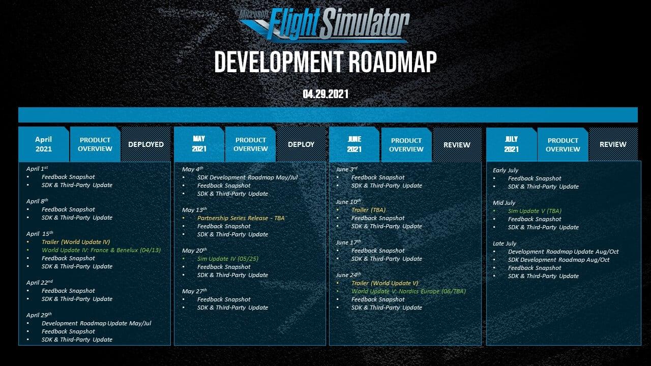 Microsoft Flight Simulator - Development Update